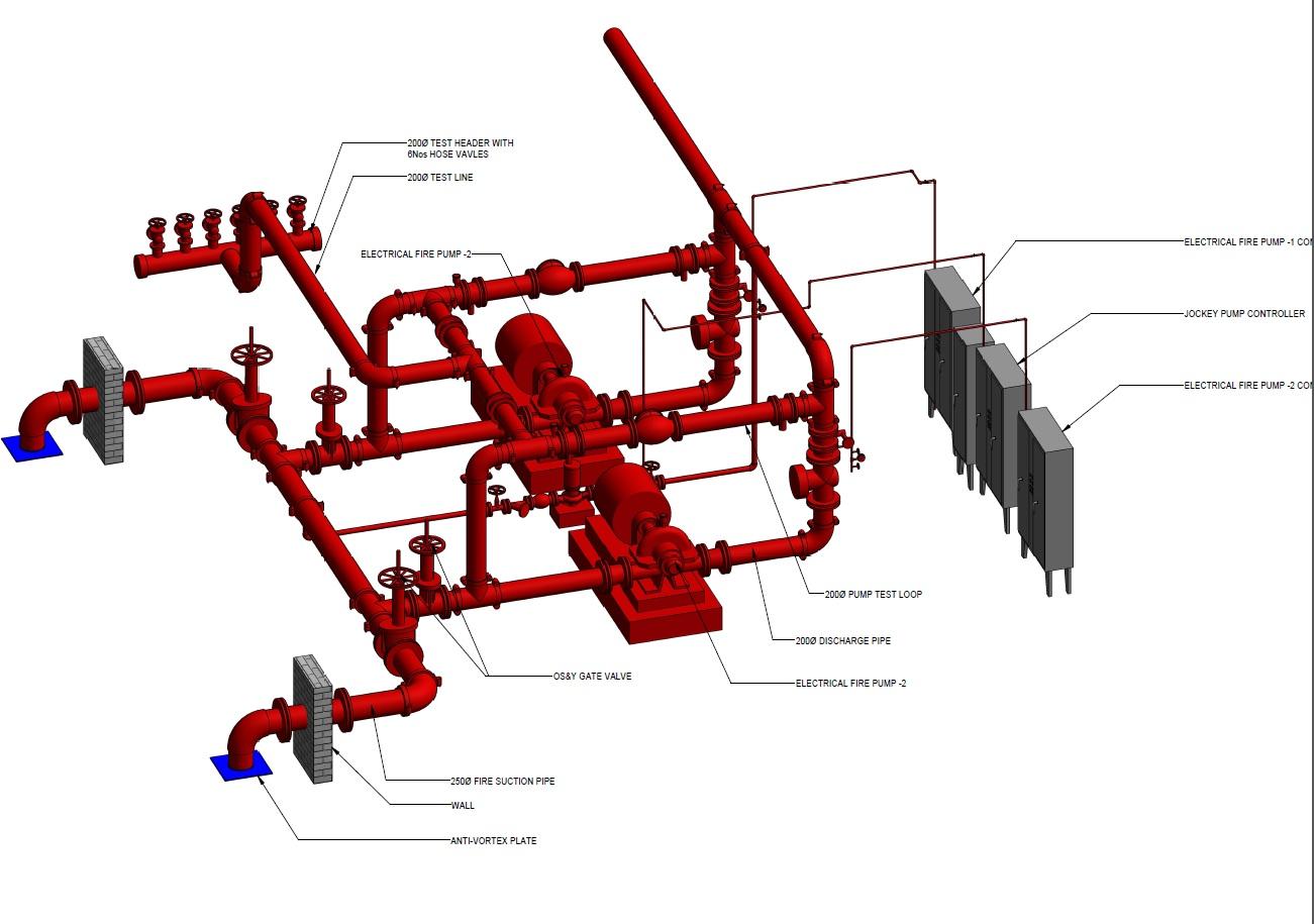 Download pump manufacturers revit mep @ Gadolinium injection