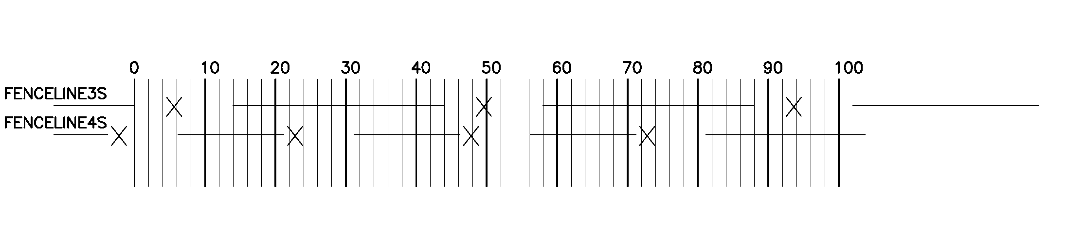 Linetype - Fence - Autodesk Community- AutoCAD