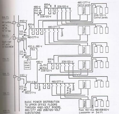 electrical riser diagrams commercial buildings autodesk