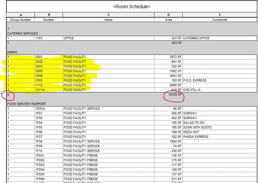 don\u0027t show every instance of rooms same dept parameter in schedule