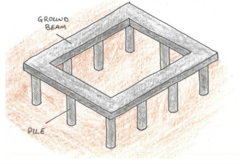 How To Model A Long Ground Beam With Piles Autodesk