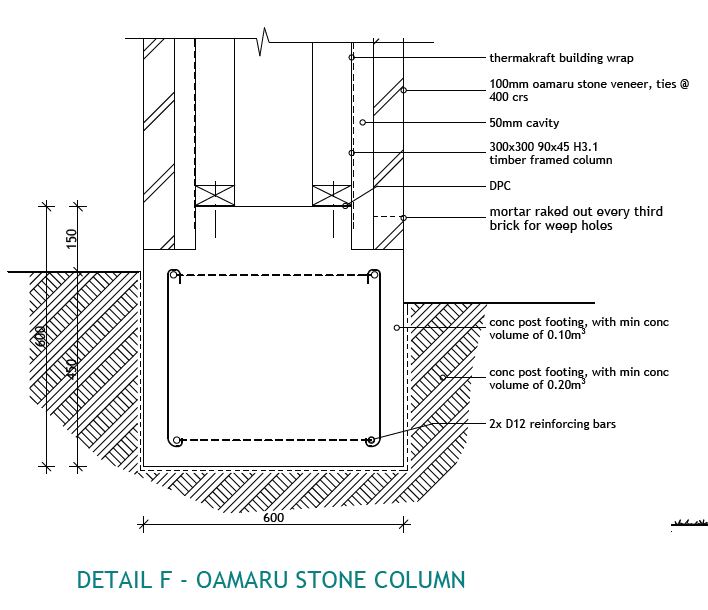 Solved: How to create the footing for an Architecture Column