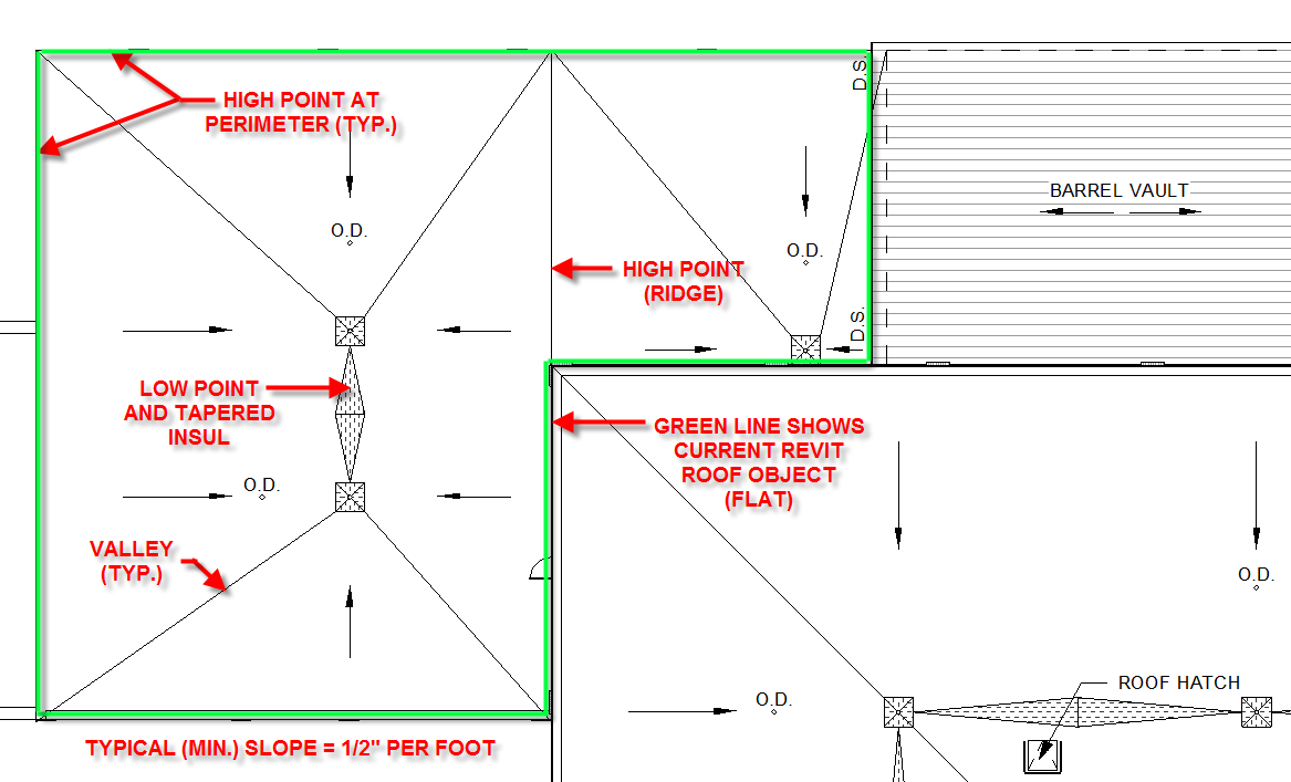 Quot Flat Quot Roofs Matching Structural Roof Steel Slope
