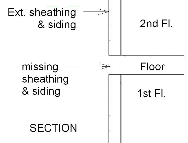 How To Get Sheathing And Siding Of Exterior Walls Cover Floor Joists