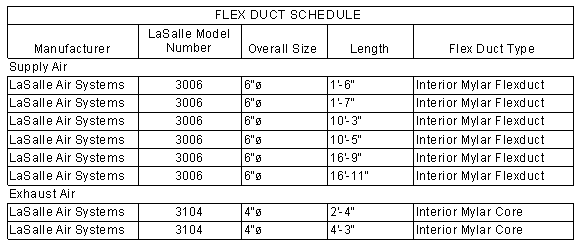 Solved: Need help w/ a duct schedule - Autodesk Community