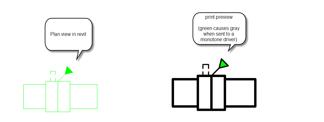 Solved Annotation Symbol Filled Region Plots Gray Not Black