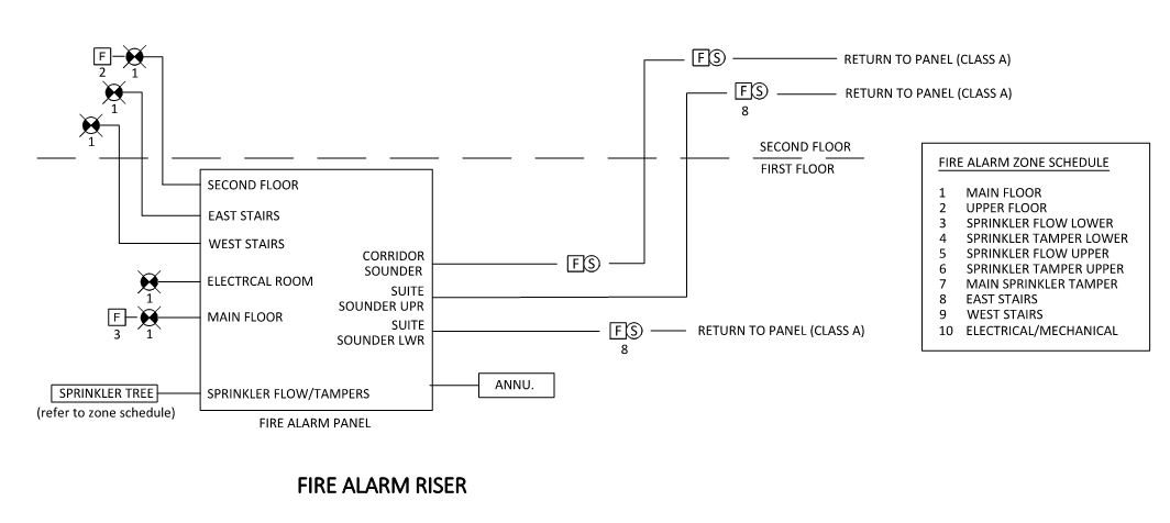 Solved: Revit 2016 - Fire Alarm Riser Diagram - Autodesk