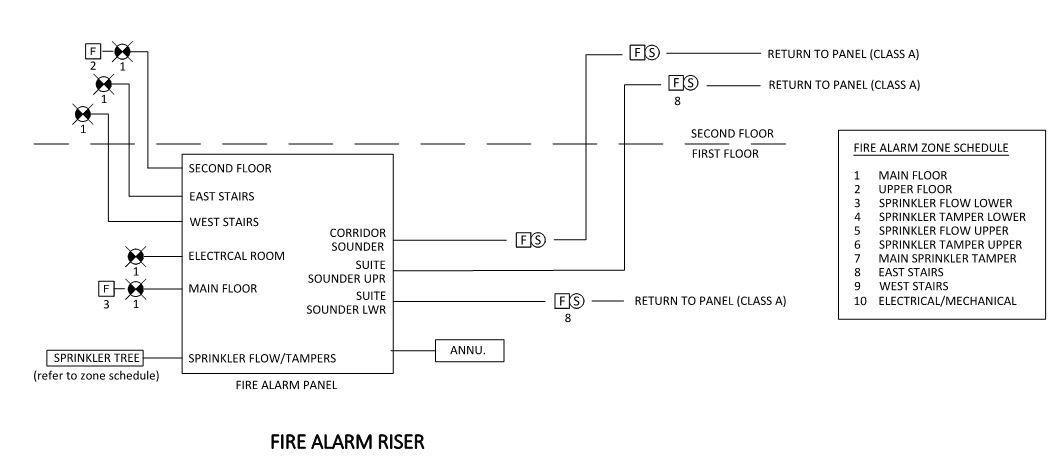 Riser Diagram Symbols Electrical Wiring Diagram