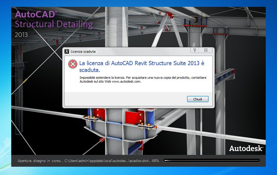 Explain AutoCAD Revit Suite Licensing