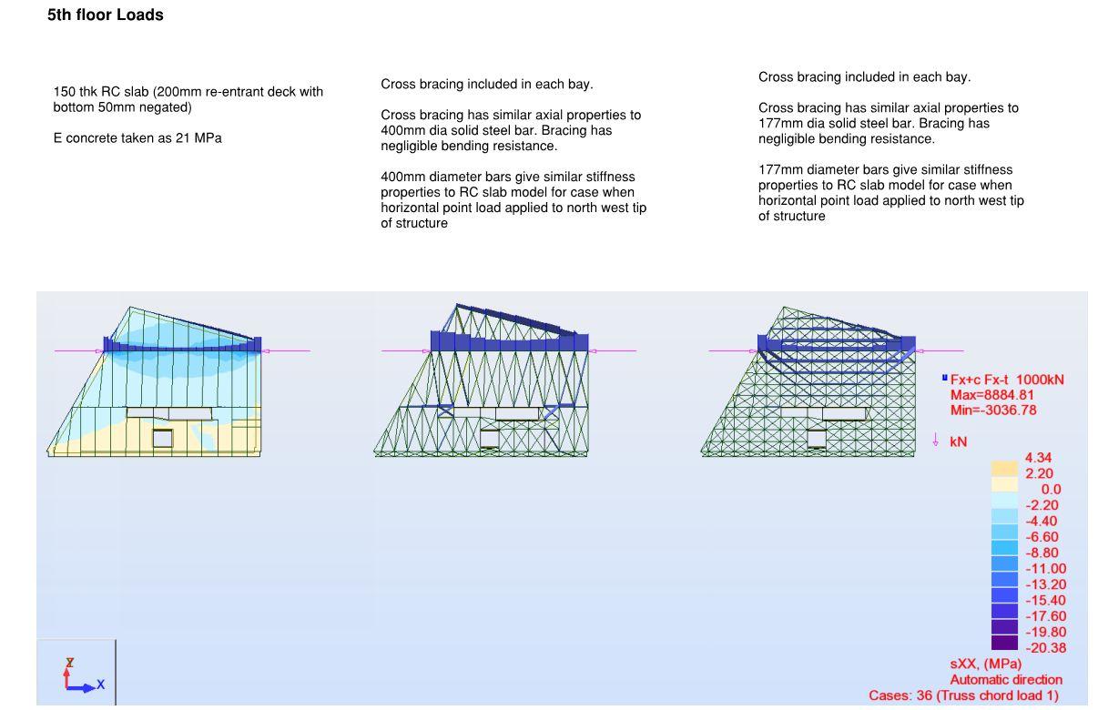 Rc slab interaction with truss chrords autodesk community hexwebz Choice Image