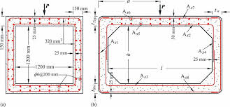 Solved Concrete Box Culvert Design In Robot Autodesk Community Robot Structural Analysis Products