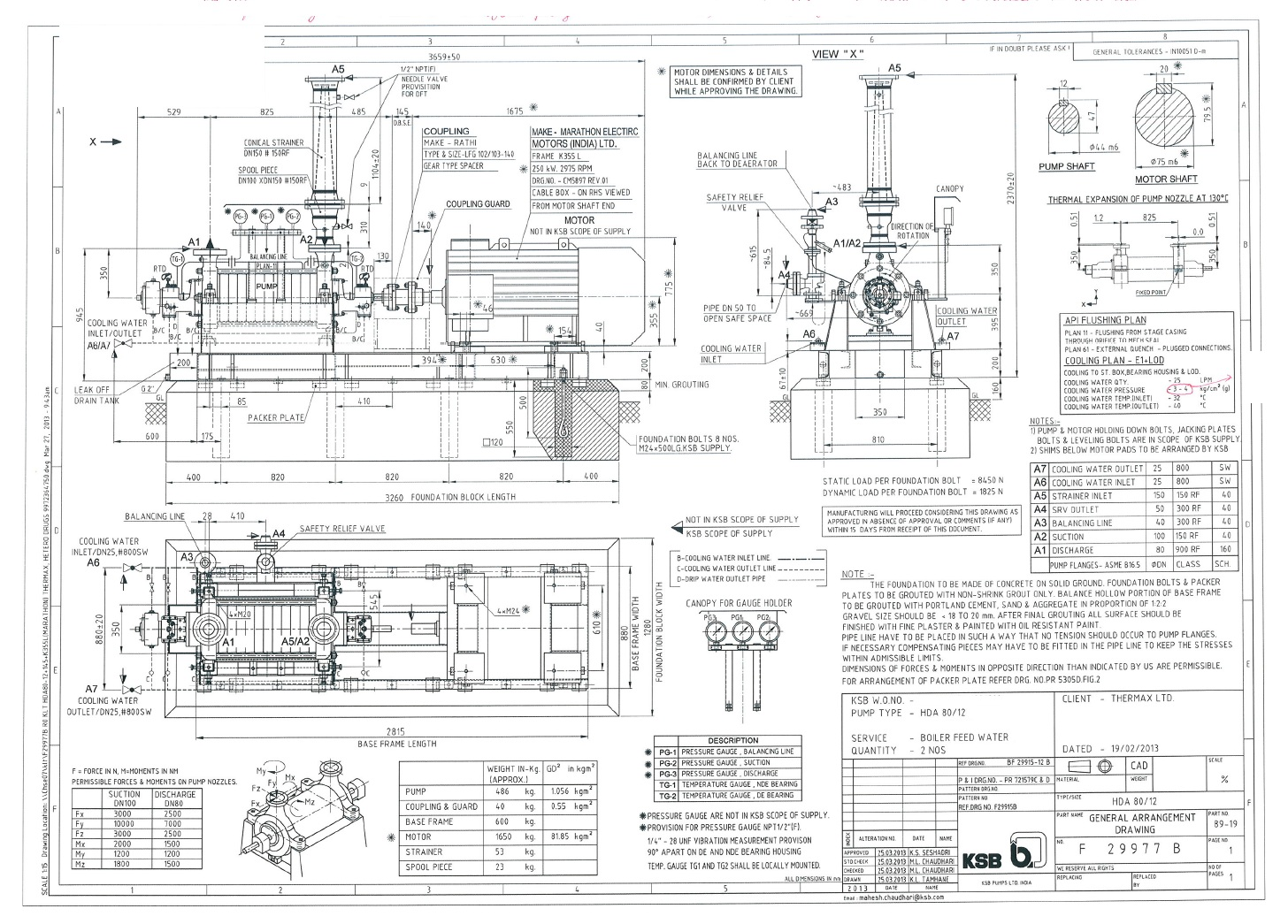 Multistage Pump template not available  - Autodesk Community
