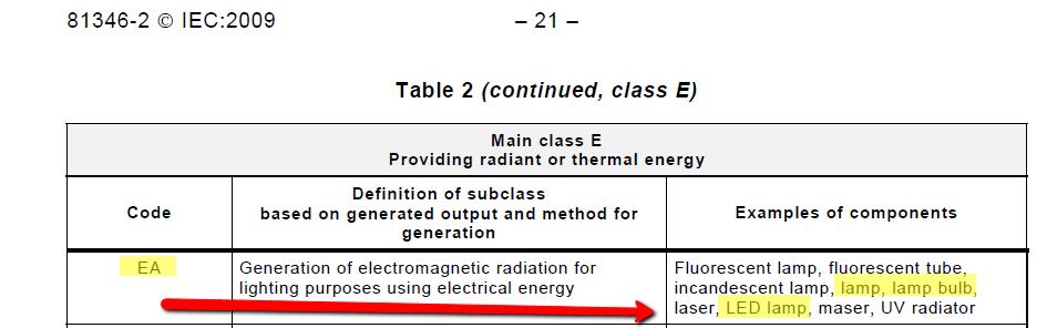 Solved iec symbol standards autodesk community autocad electrical publicscrutiny Choice Image