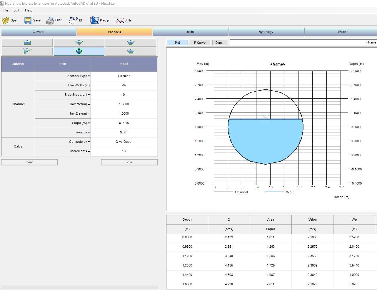 Design flow capacity in SSA - Autodesk Community- Civil 3D