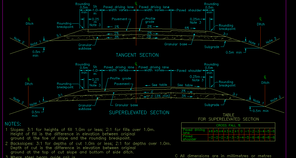 Road Cross Section Drawing Autocad - Autocad