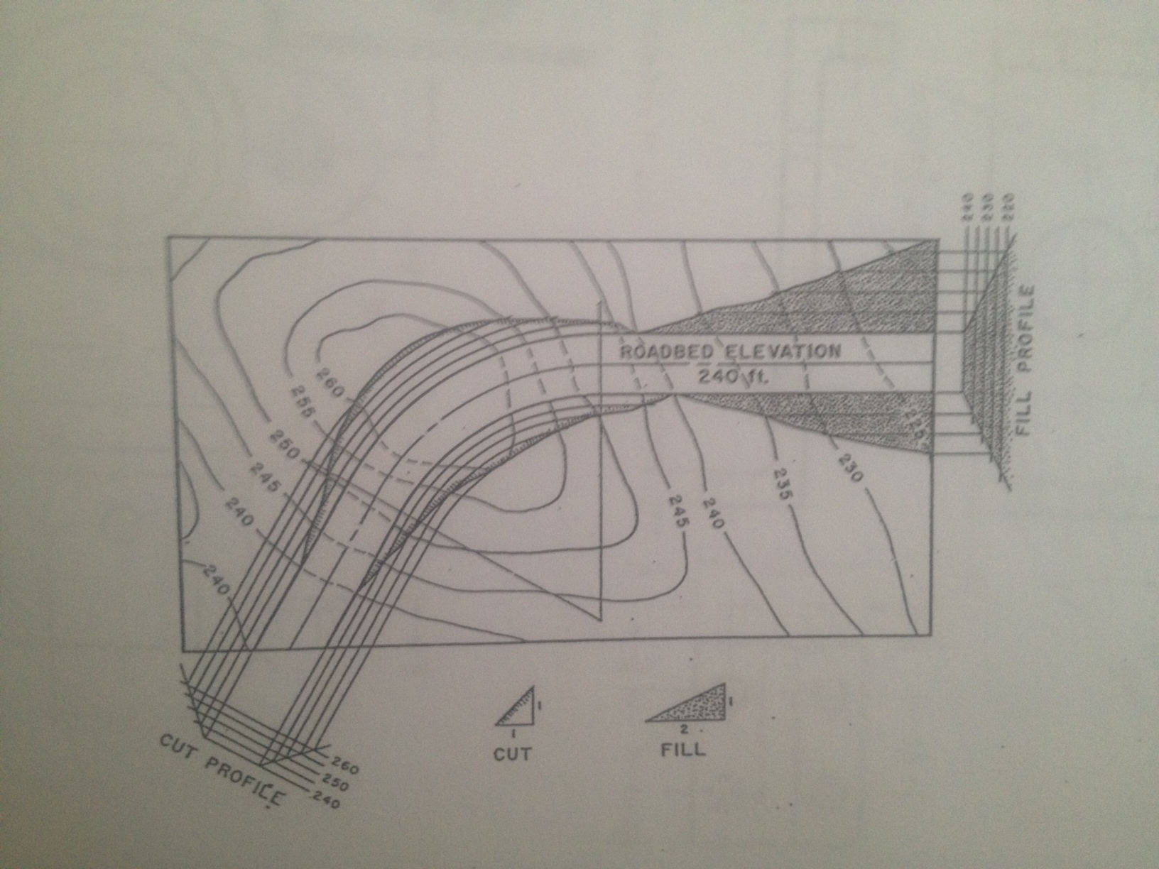 Contour Line Drawing In Autocad : Got stuck with contour interpolation project in autocad autodesk