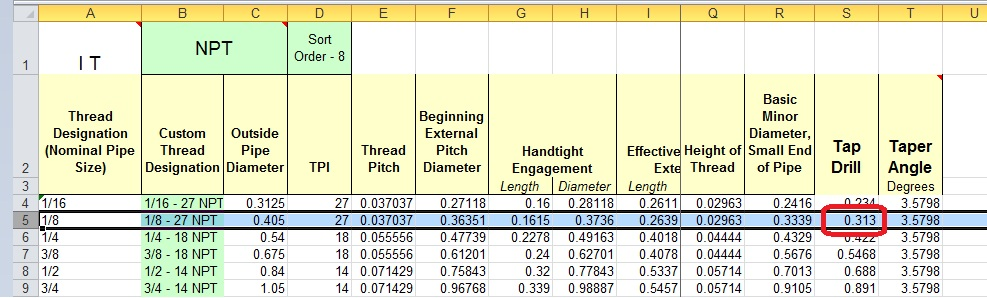 drill bit sizes for tapping holes. drill bit sizes for tapping holes