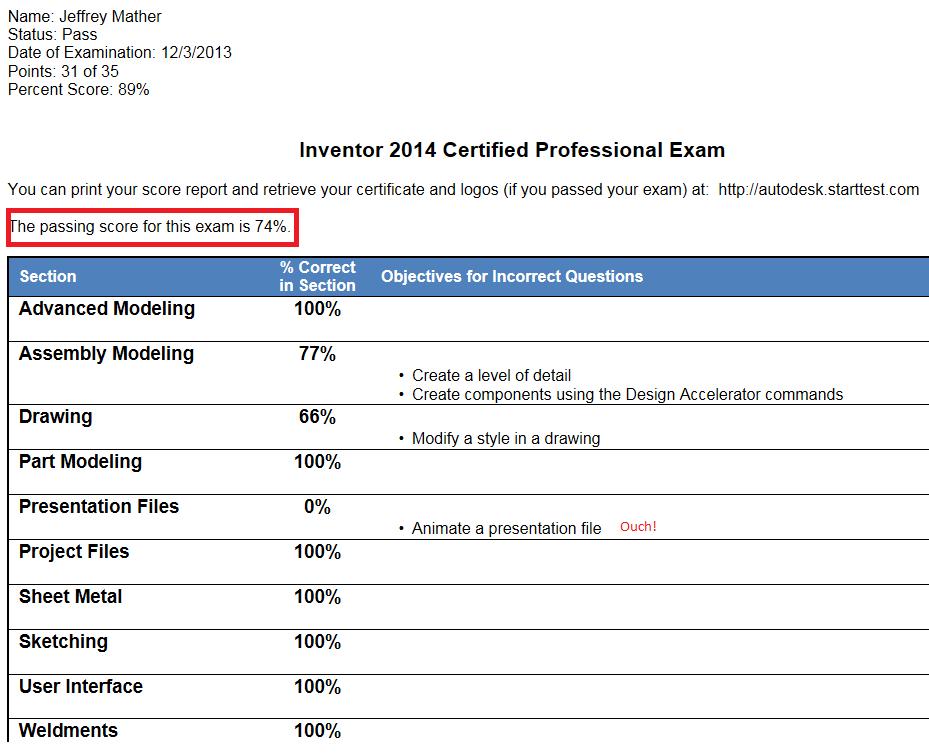 Revit Certificate Test Best Design Sertificate 2018