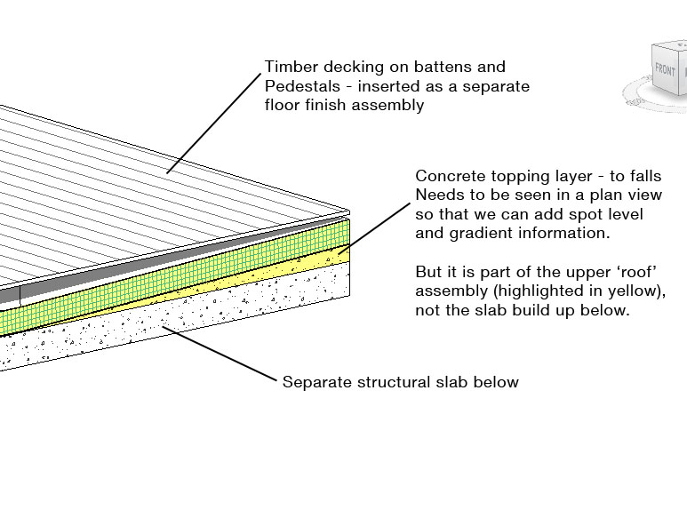 Can You Switch Off The Display Of Roof Layers In Plan