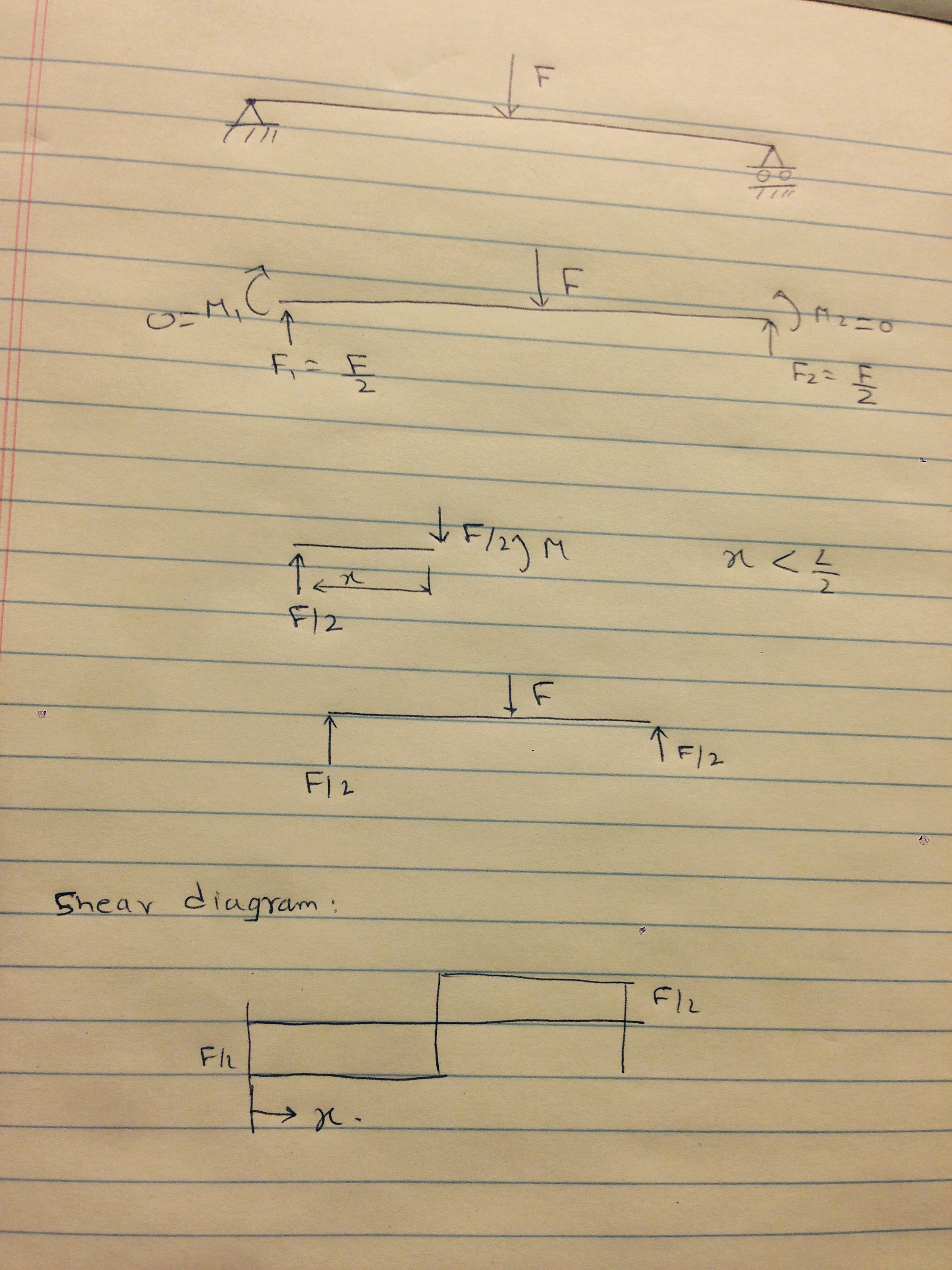 Solved Frame Analysis Autodesk Community Inventor Products Free Body Diagram The Shear Forcediagram And Moment Please See Attached Image It Shows Diagrams To Compute Forces Ignored Let Us Know If This