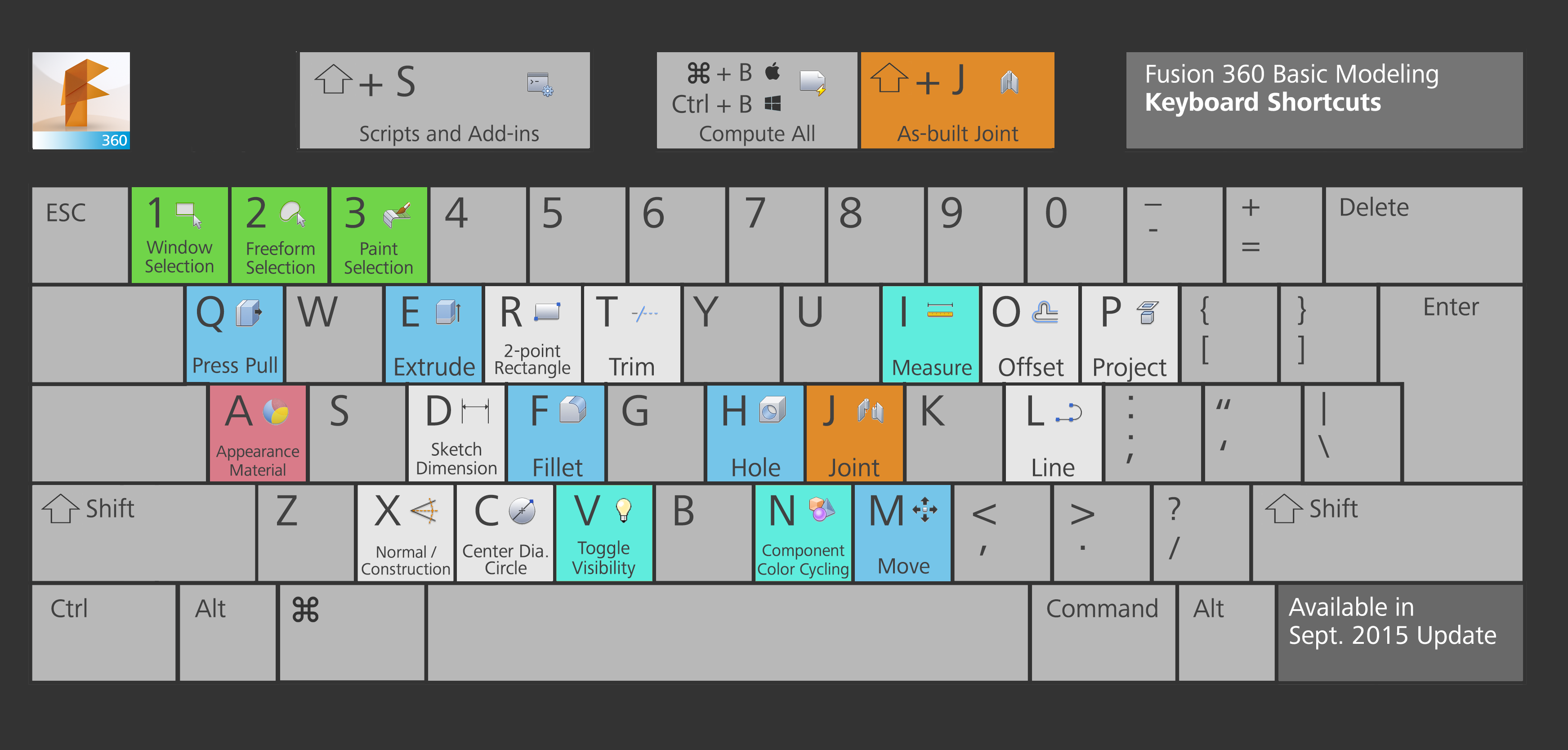 keyboard shortcuts for blog.png