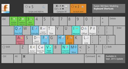 KeyboardCuts.png