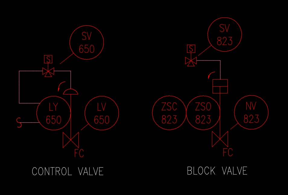 Solved Valves With Multiple Tags Autodesk Community Autocad Pid