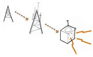 Radio Transmissions.png