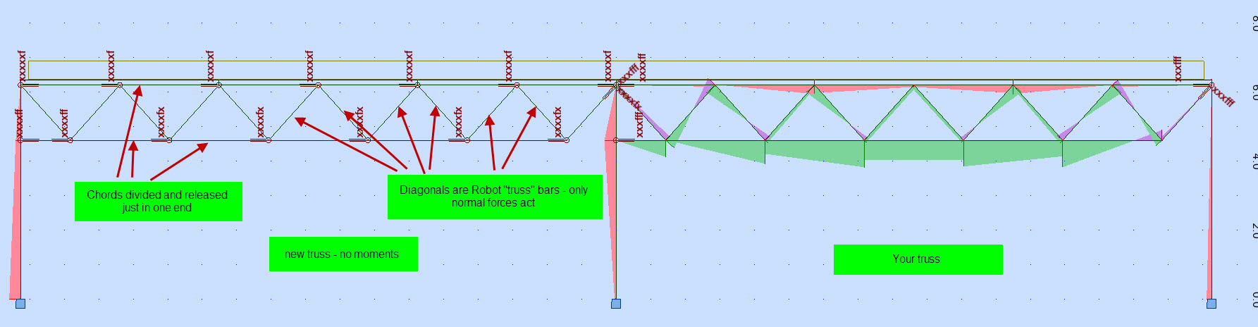 Truss bending moment diagram wiring diagram database solved steel truss mysterious moment autodesk community robot rh forums autodesk com beam deflection diagrams shear force diagram calculator ccuart Gallery