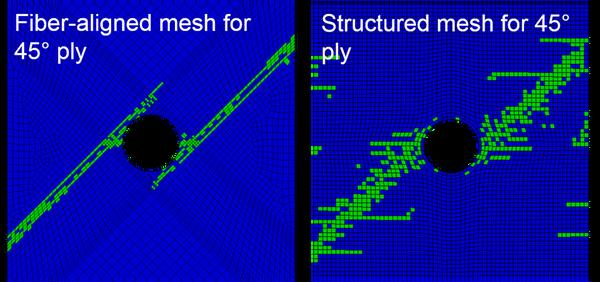 fiber-aligned-vs-structured.png