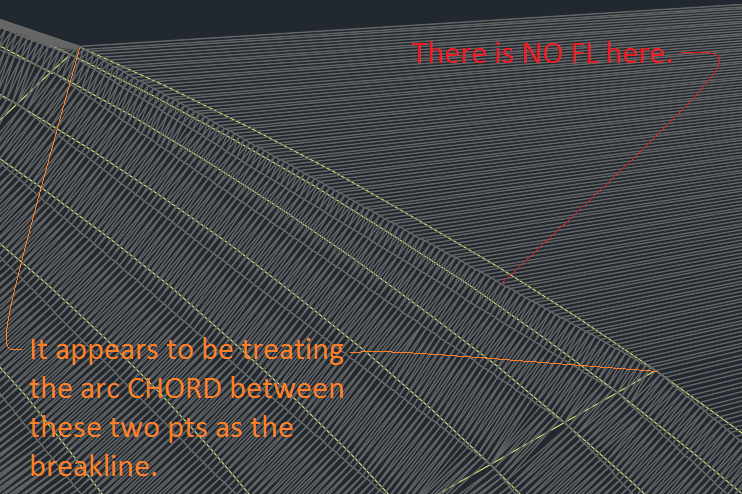 Drawing Smooth Lines In Autocad : Triangles don t triangulate based on feature lines civil d