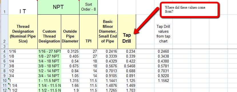 Npt pipe thread chart pdf bittorrentsir