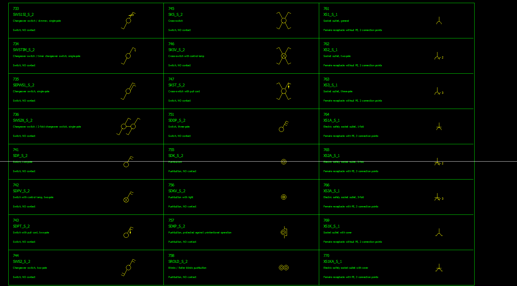Wiring Diagram Symbols Autocad How To Rename An Block Cad