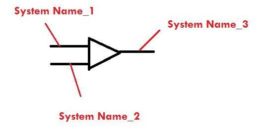 VRV Piping System Name