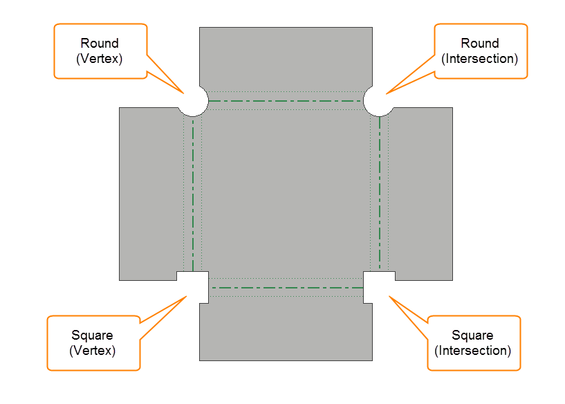 How To Specify The Vertex In A Round Vertex Or Square