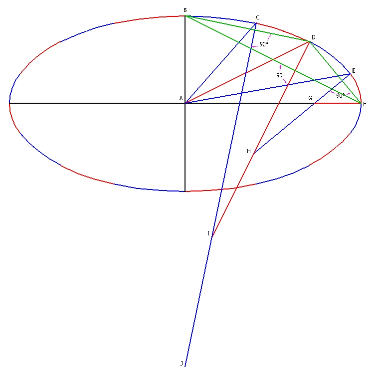 PELLIPSE CALCULATE.jpg