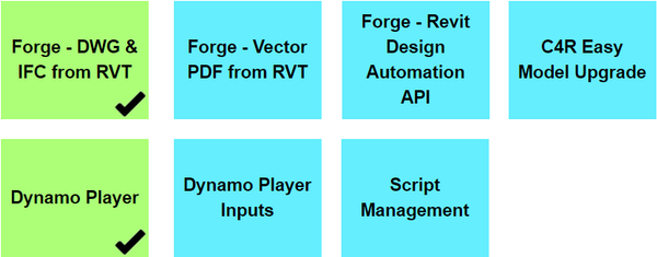 Automate features in first-ever Revit roadmap