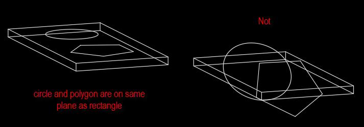 解決済み how to show something that is flat on a tilted object