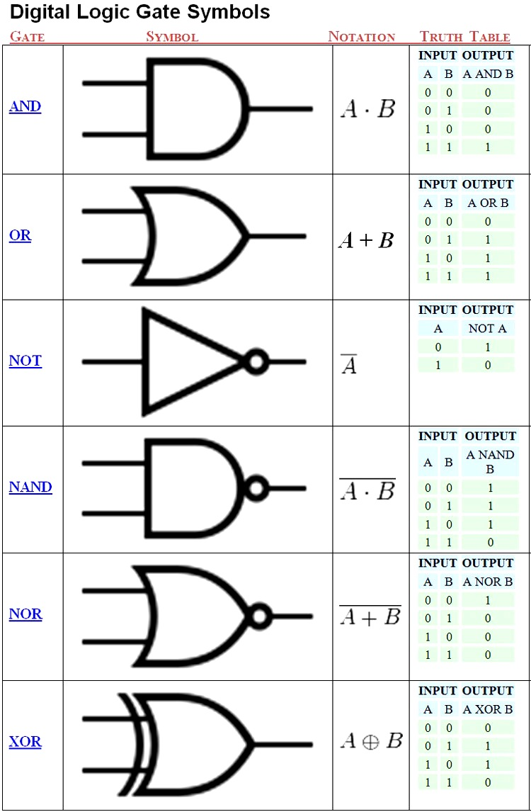 Solved Autocad Electrical Logic Circuit Help Autodesk Community Nand Gate Circuits
