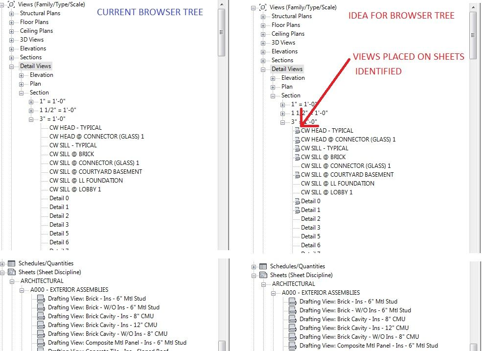 Identify views placed on sheets within browser tree - Autodesk Community