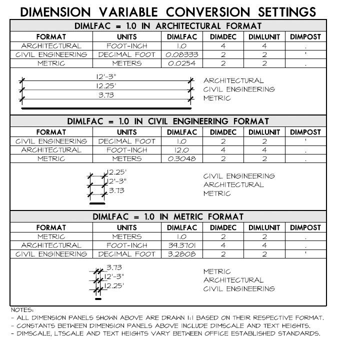 Dimensionconversionsettings01 Jpg
