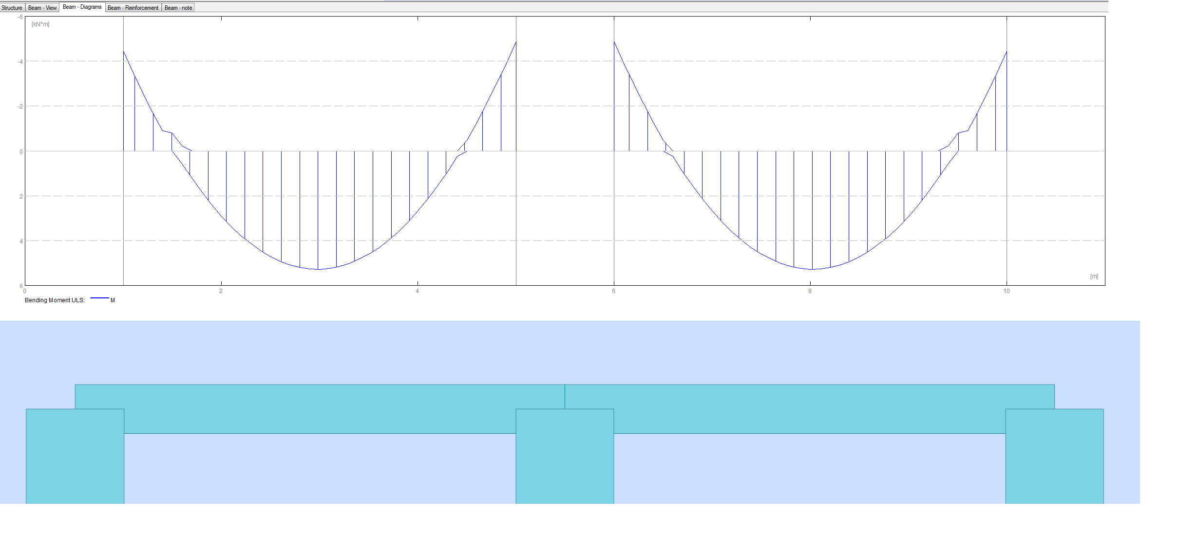 Solved Bending Moment Using Clear Span Autodesk Community Robot Draw The Shear And Bendingmoment Diagrams For Beam Loading Structural Analysis Products