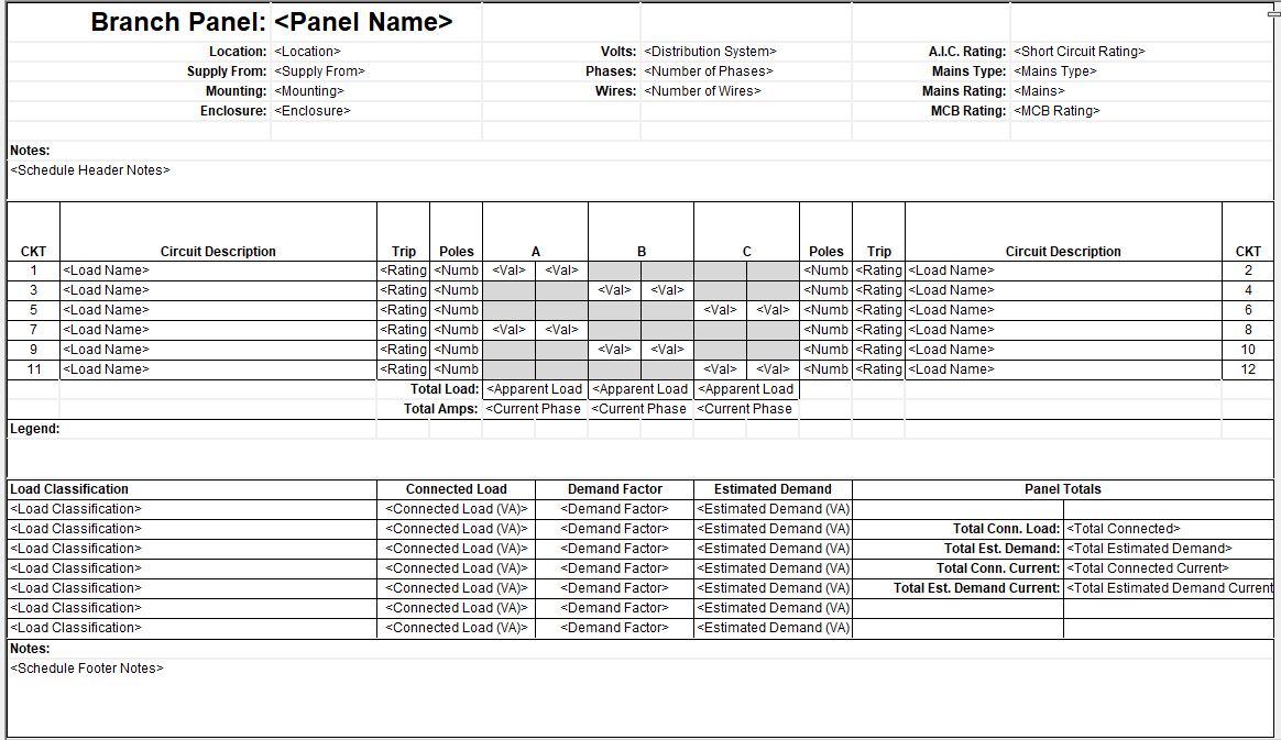 Panel schedule circuit numbers not visible - Autodesk Community ...