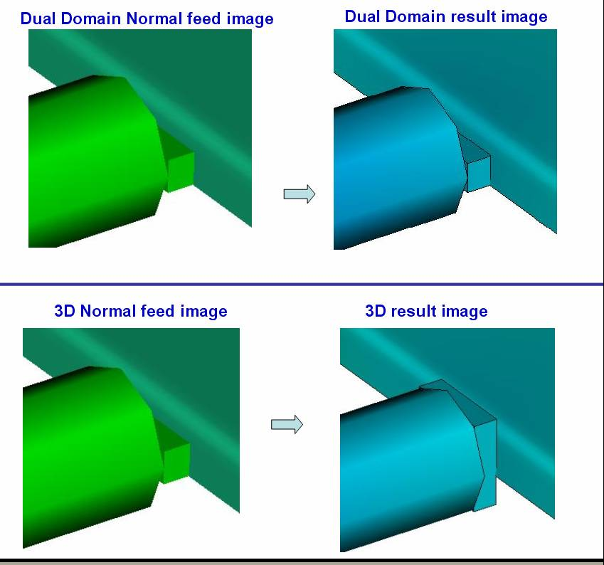 dual domain and 3D display difference.jpg