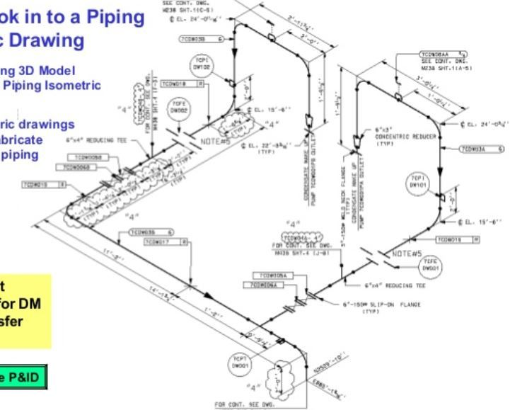 3d Piping Tubing Wirering Autodesk Community