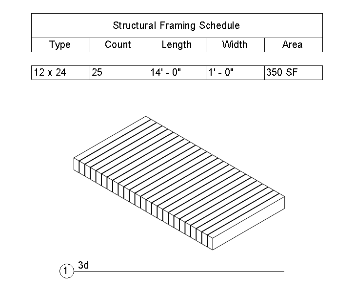 Solved: Structural framing area - Autodesk Community- Revit Products