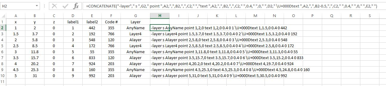 Solved Import Point Number And Xyz Data From Excel And Display