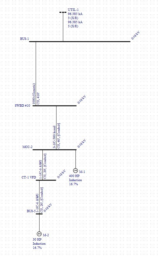 one-line diagrams or arc flash studies