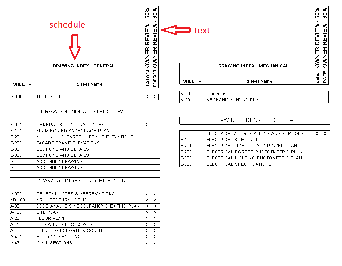 Can i create a drawing Index schedule that would update based on – Site Plan Abbreviations
