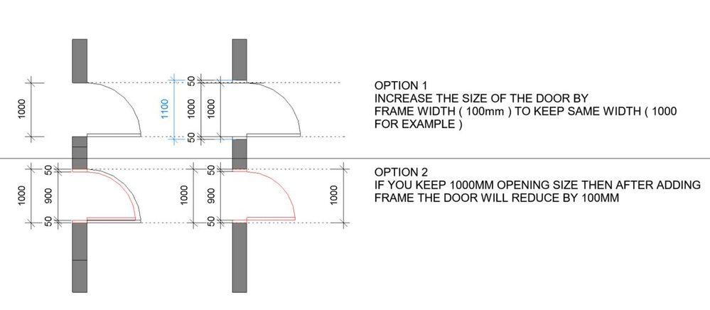 DOOR WIDTHS.JPG  sc 1 st  Autodesk forums & Door frame inserts beyond wall - Autodesk Community- Revit Products